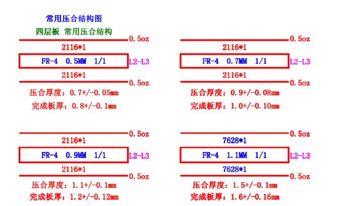 pcb线路板压合结构图-深圳市广大综合电子有限公司